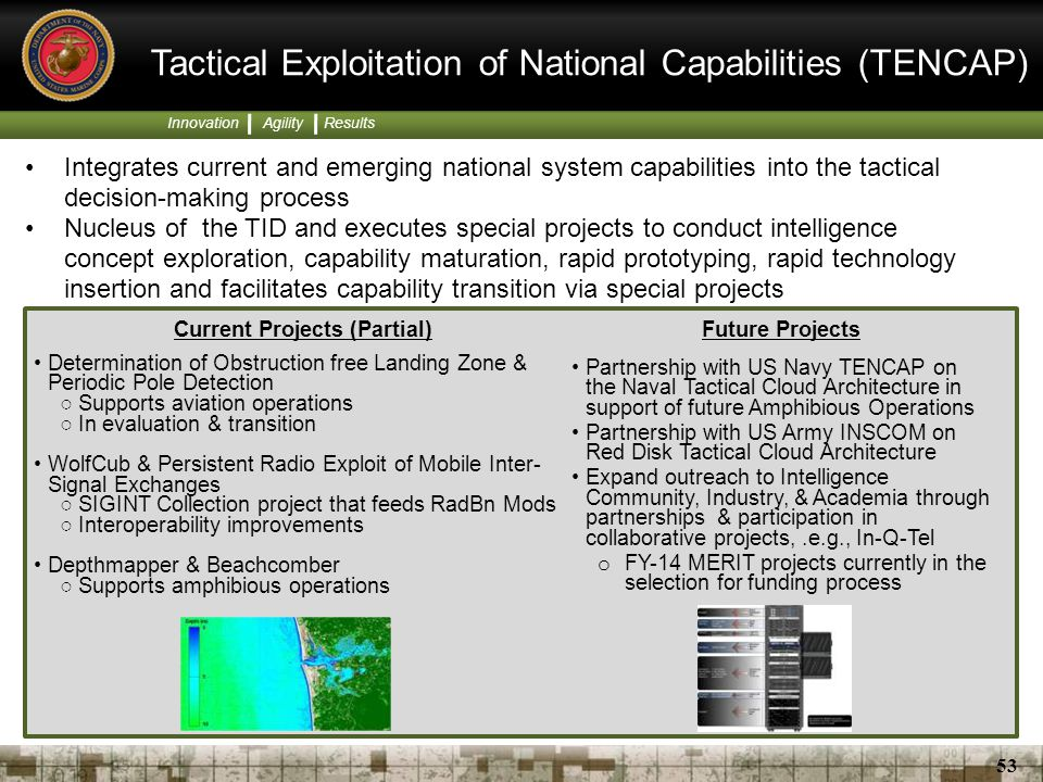 Tactical Exploitation of National Capabilities (TENCAP)