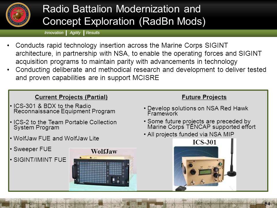 Radio Battalion Modernization and Concept Exploration (RadBn Mods)