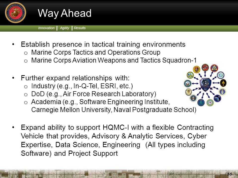 Way Ahead Establish presence in tactical training environments