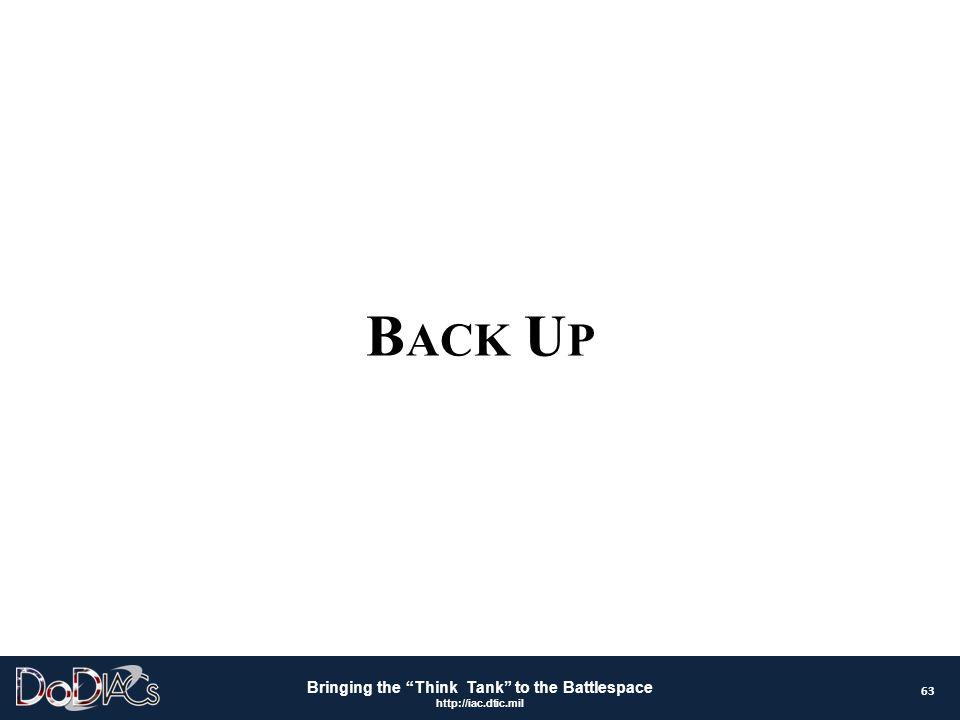 Back Up 63