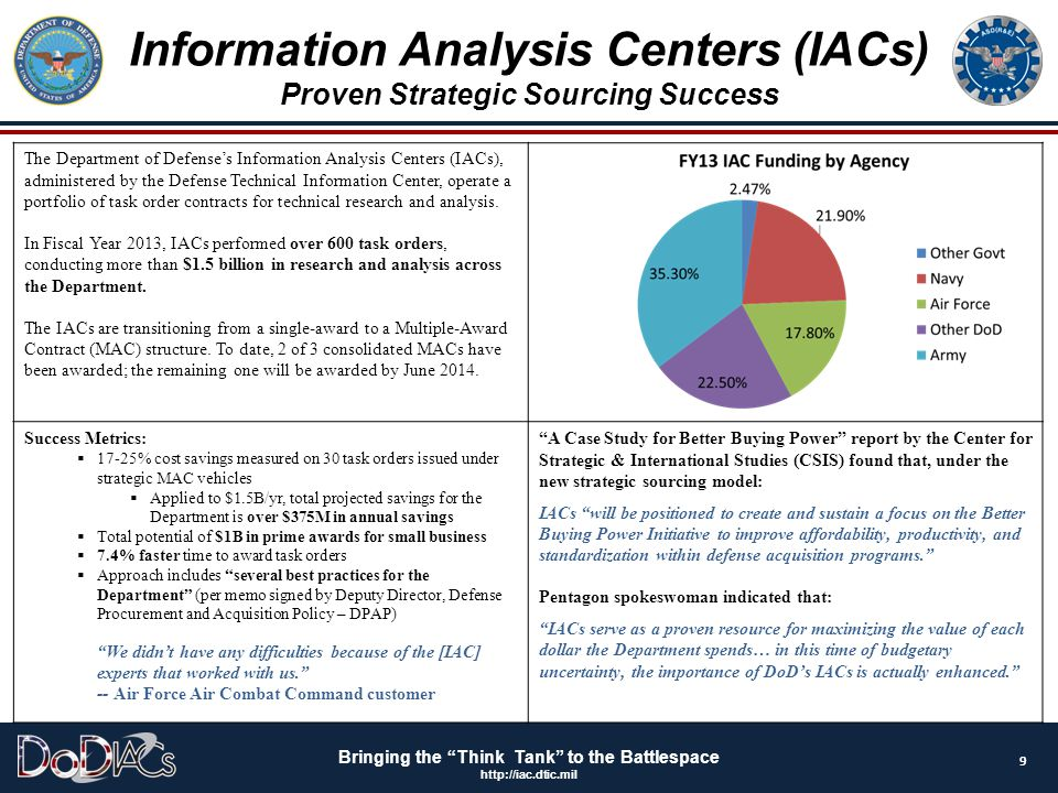 Information Analysis Centers (IACs)