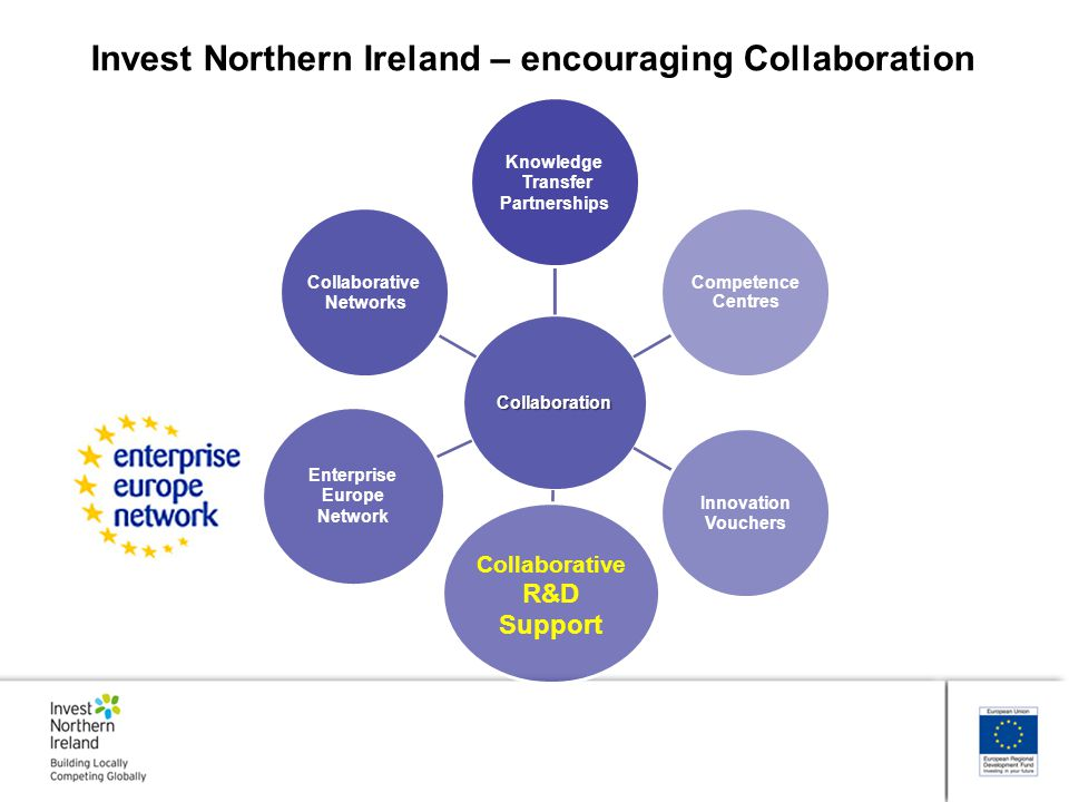 Invest Northern Ireland – encouraging Collaboration
