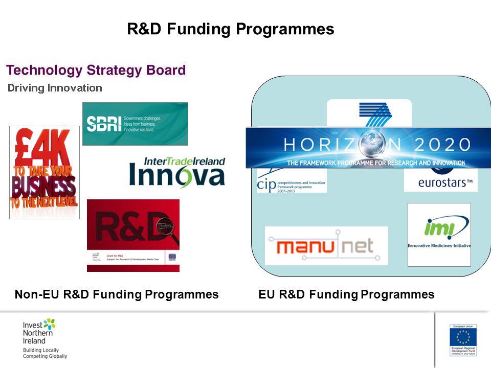 Non-EU R&D Funding Programmes