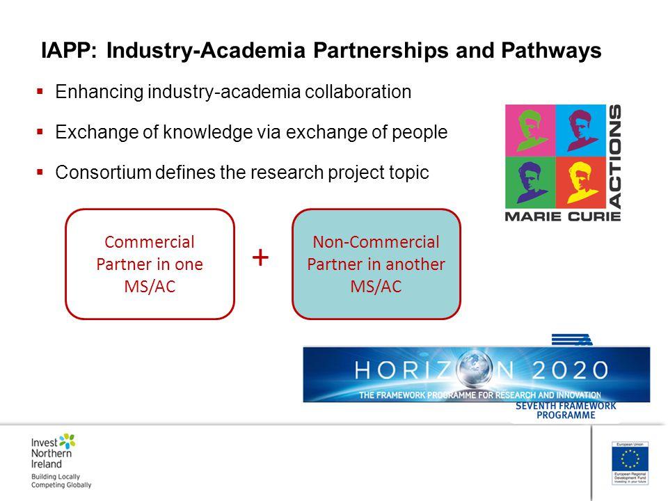 + IAPP: Industry-Academia Partnerships and Pathways