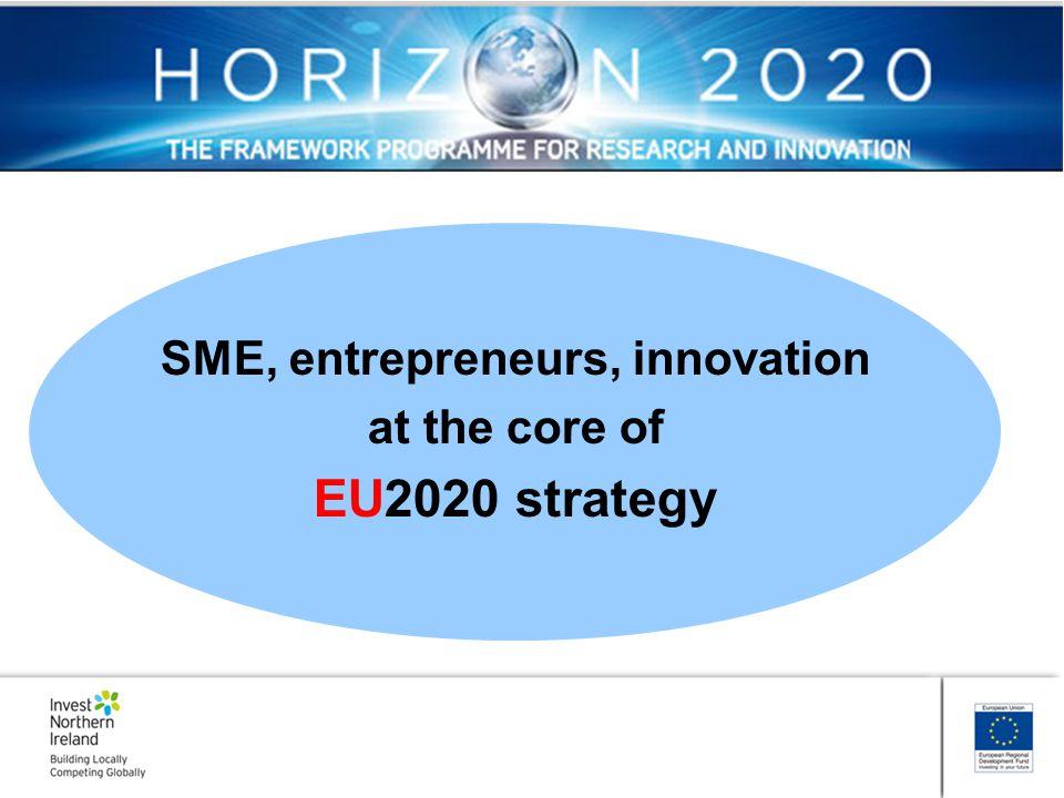 SME, entrepreneurs, innovation
