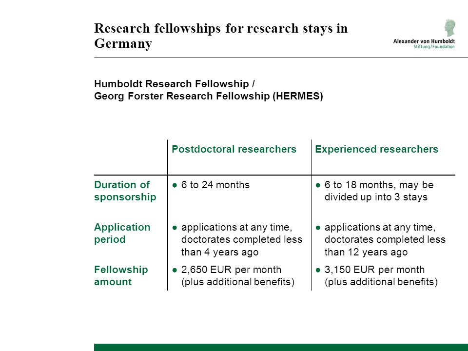 Research fellowships for research stays in Germany