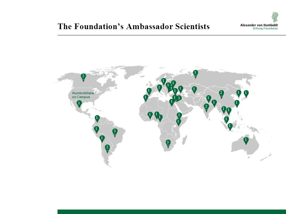 The Foundation's Ambassador Scientists