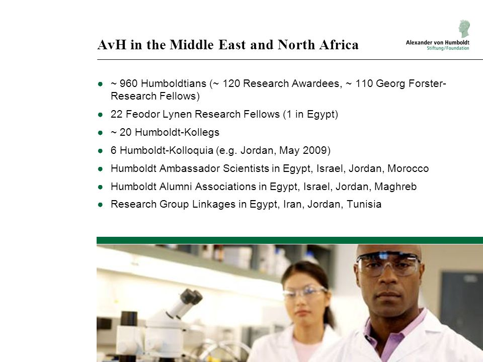 AvH in the Middle East and North Africa