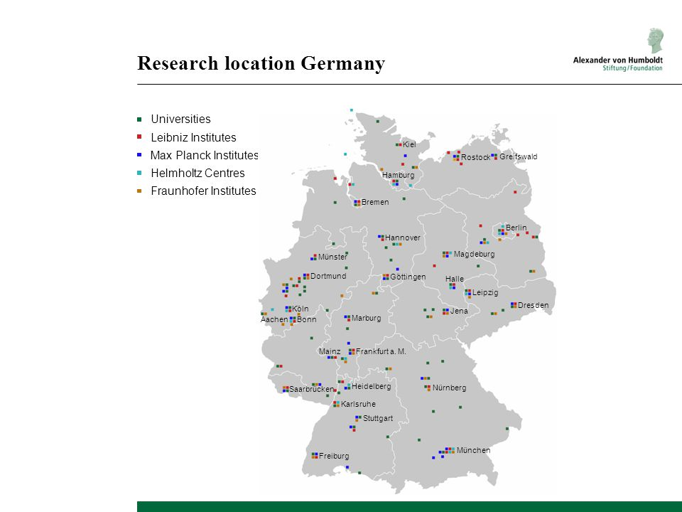 Research location Germany