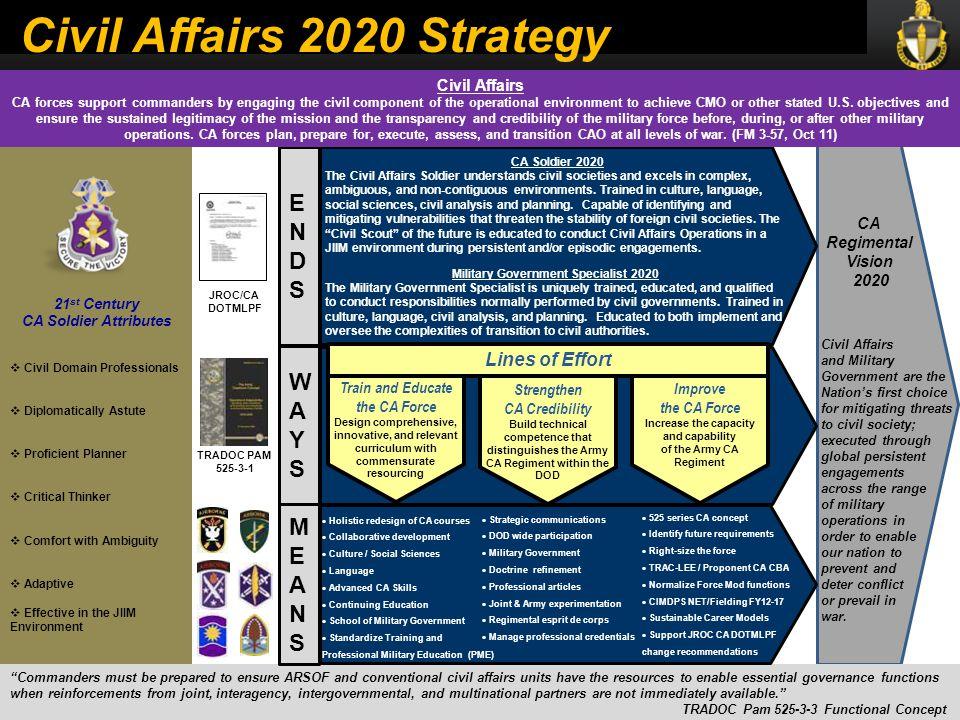 Civil Affairs 2020 Strategy