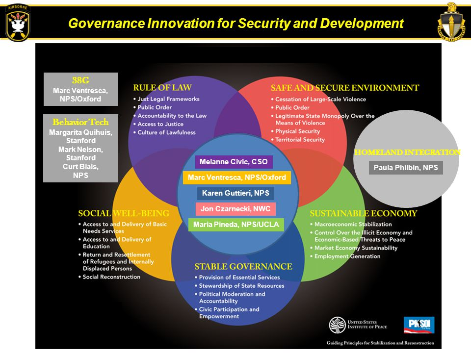 Governance Innovation for Security and Development
