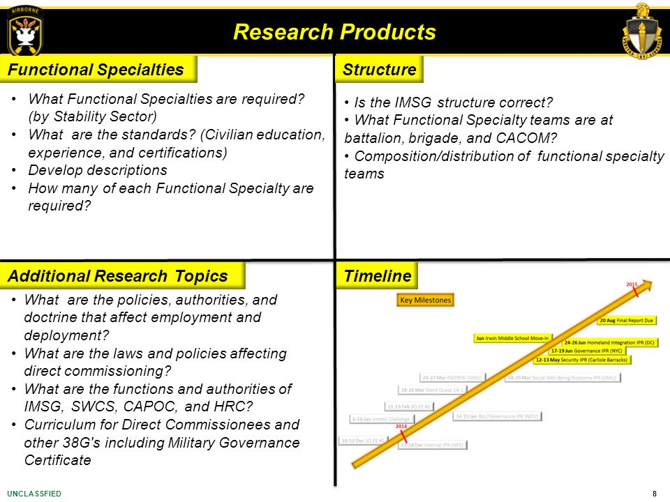 Research Products Functional Specialties Structure