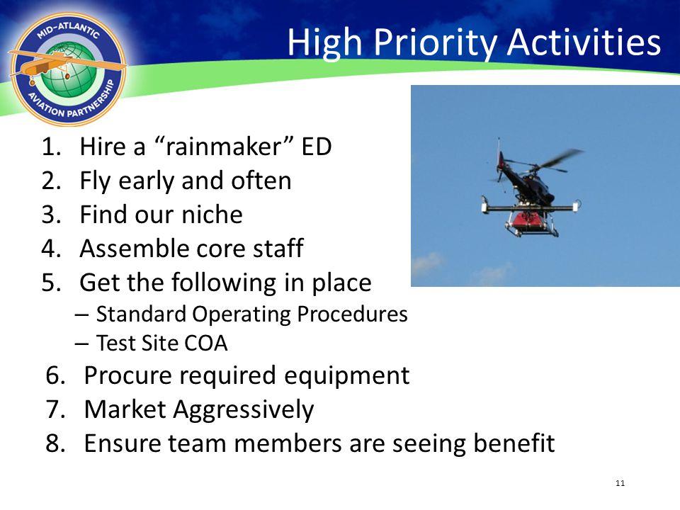 High Priority Activities
