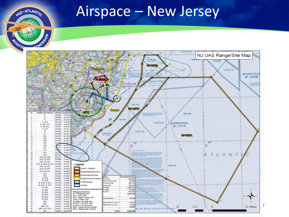 Airspace – New Jersey