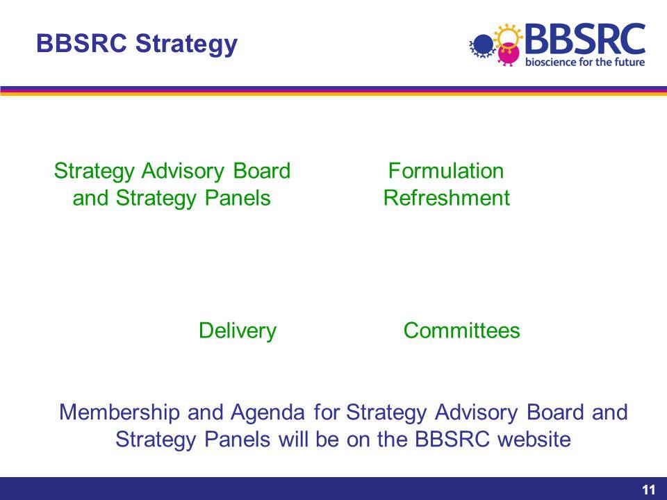 Strategy Advisory Board