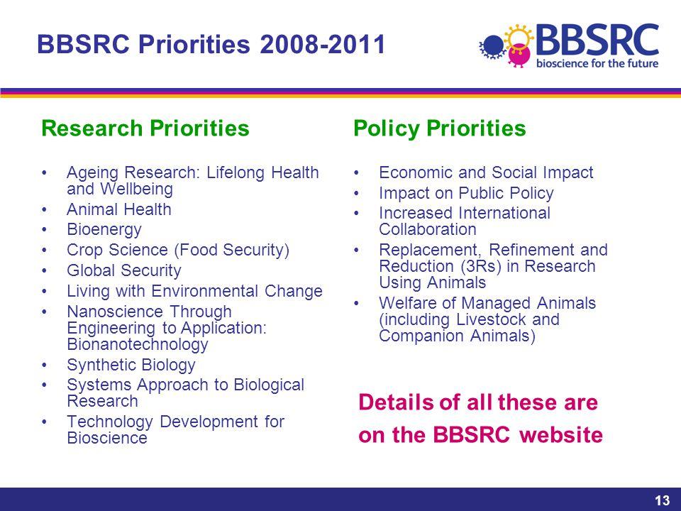 BBSRC Priorities 2008-2011 Research Priorities Policy Priorities