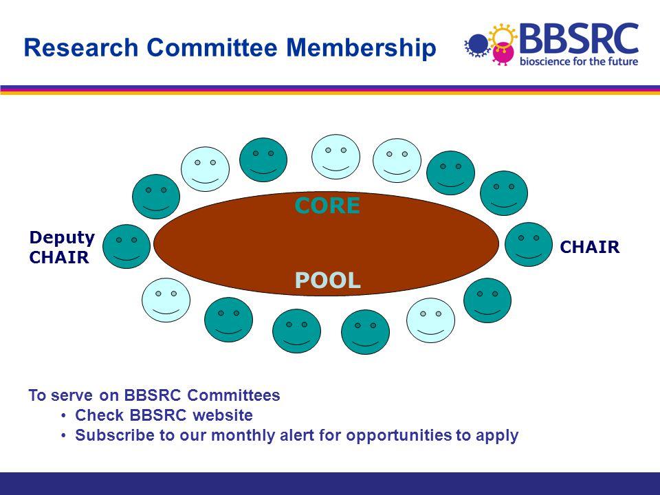 Research Committee Membership