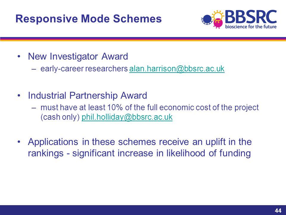 Responsive Mode Schemes