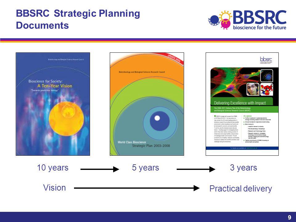 BBSRC Strategic Planning Documents