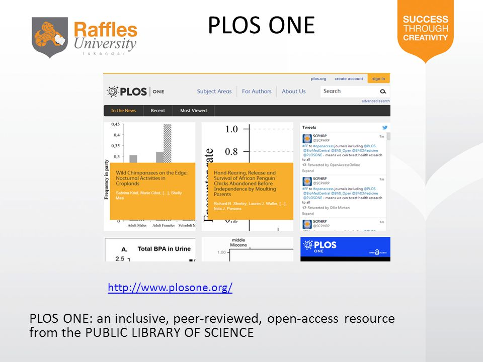 PLOS ONE http://www.plosone.org/ PLOS ONE: an inclusive, peer-reviewed, open-access resource from the PUBLIC LIBRARY OF SCIENCE.