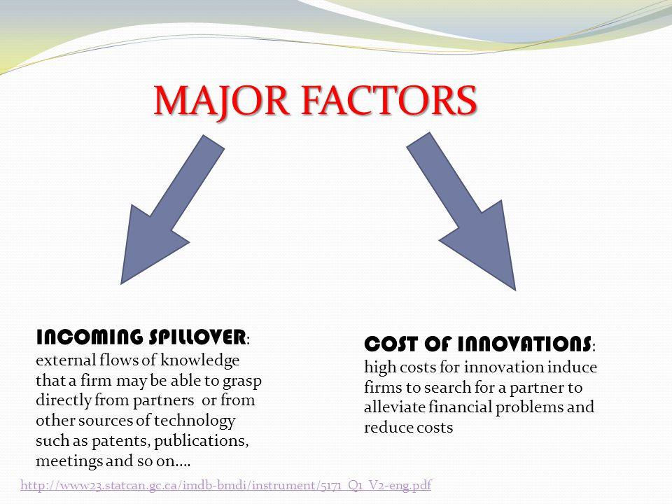 MAJOR FACTORS