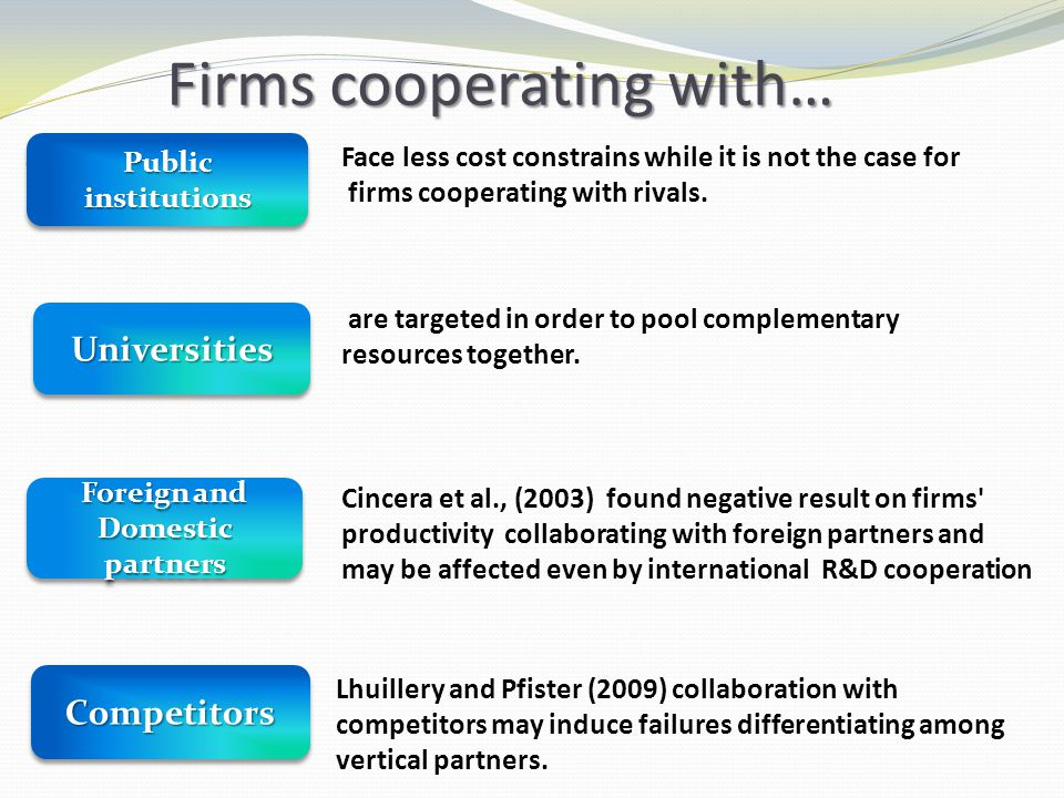 Firms cooperating with…