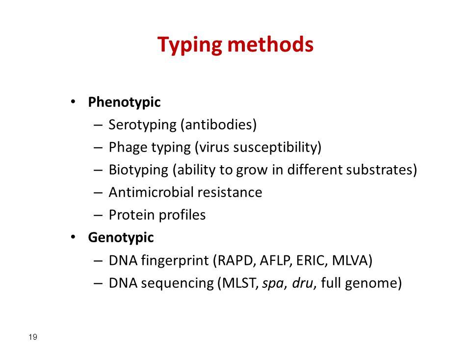 Typing methods Phenotypic Serotyping (antibodies)