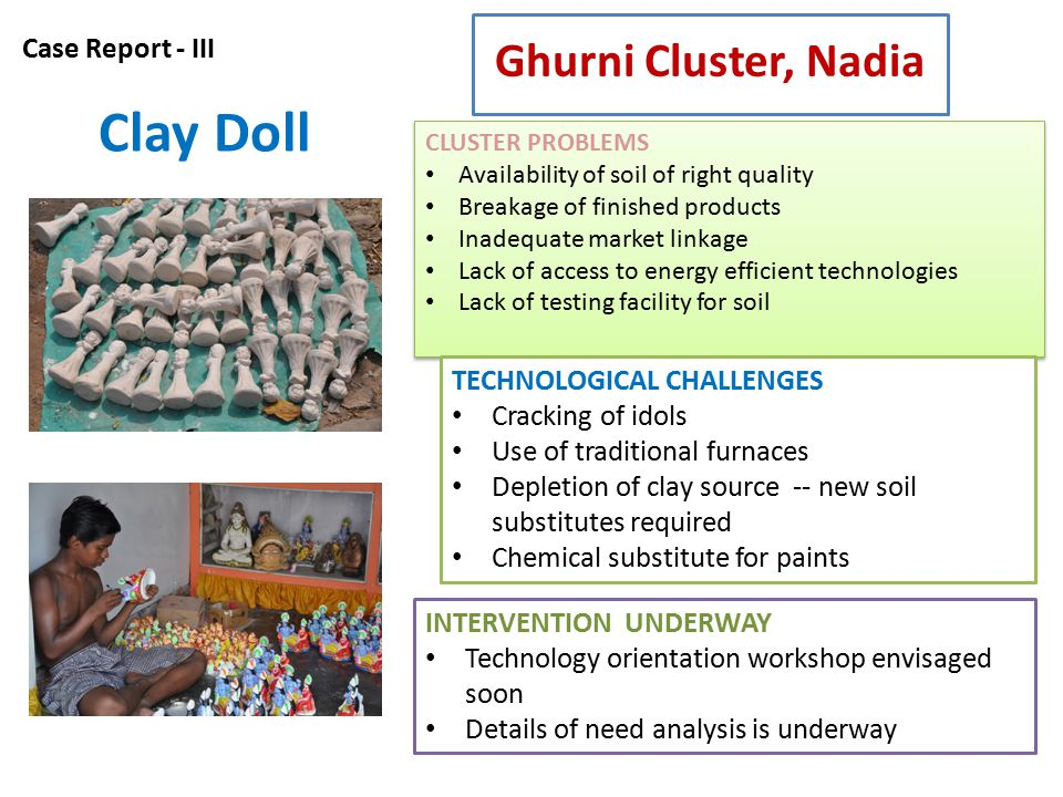 Clay Doll Ghurni Cluster, Nadia Case Report - III