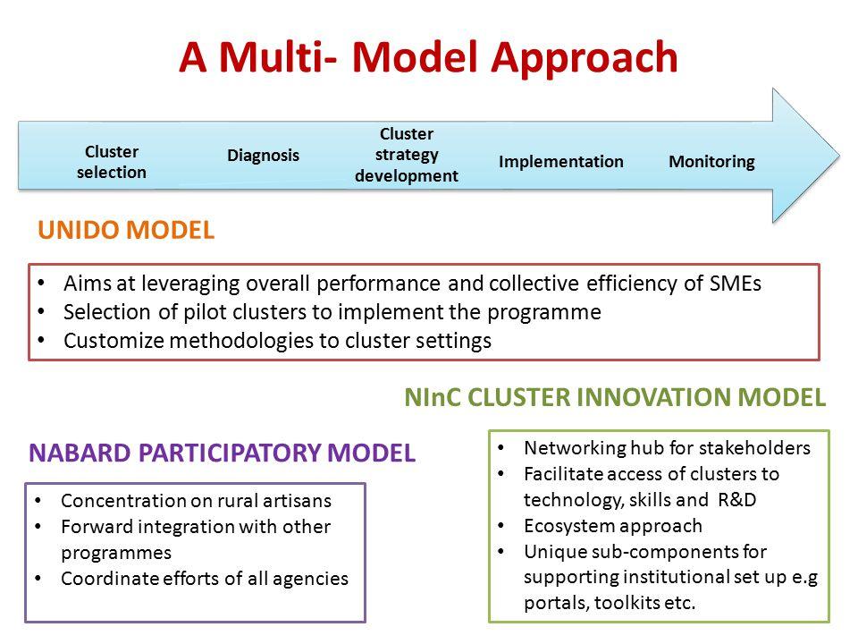 A Multi- Model Approach