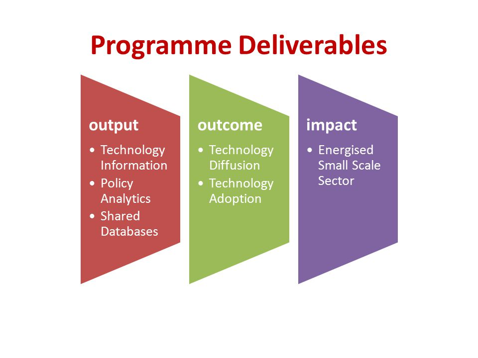 Programme Deliverables