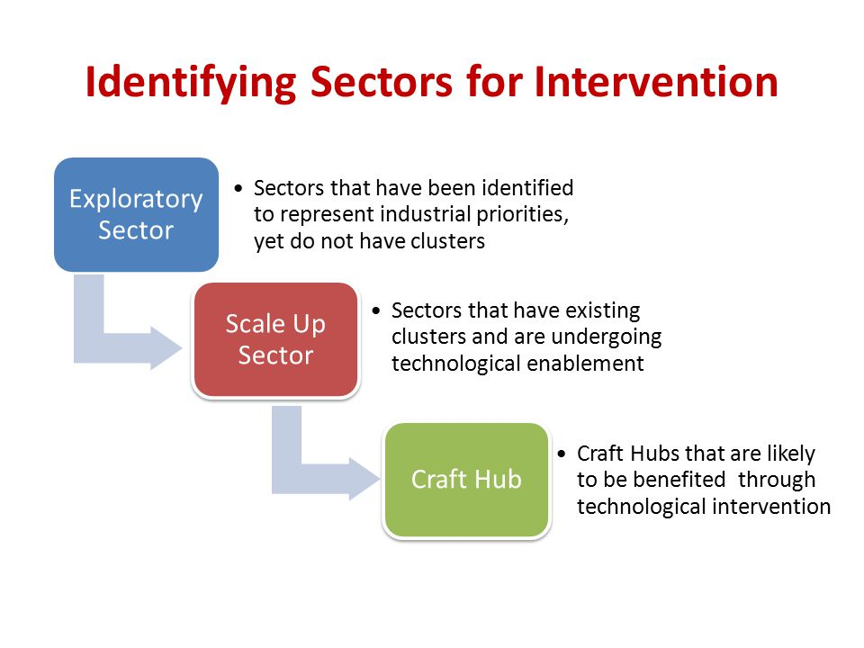 Identifying Sectors for Intervention