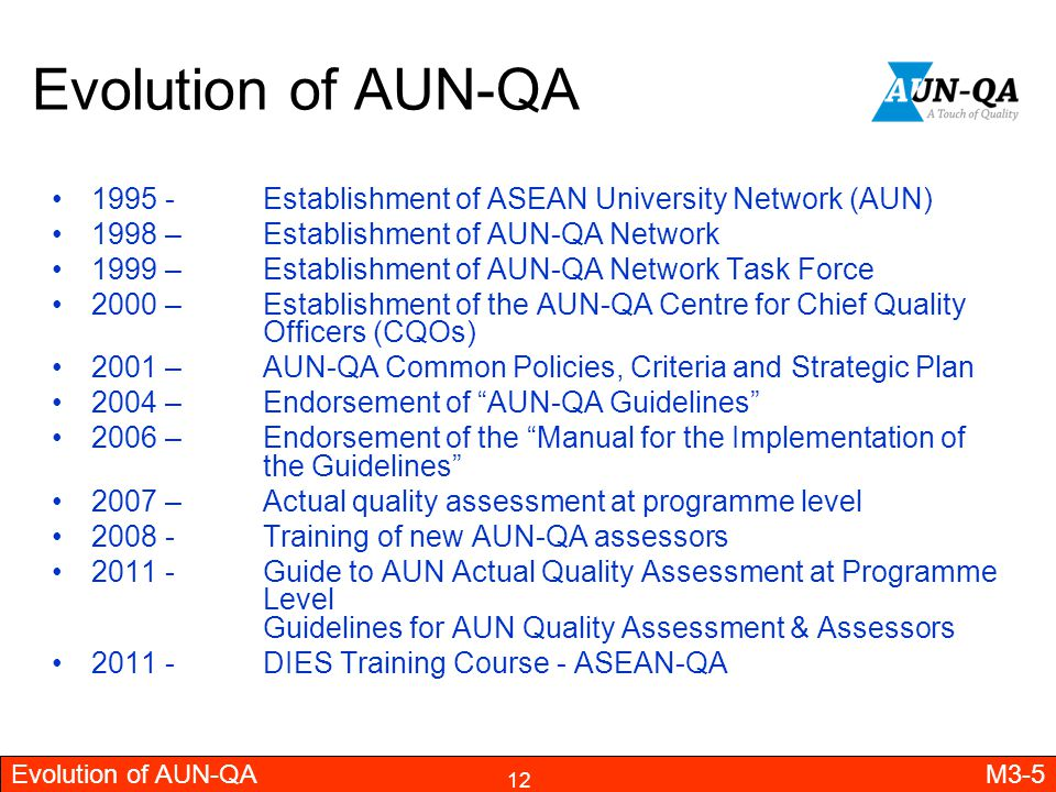 Evolution of AUN-QA 1995 - Establishment of ASEAN University Network (AUN) 1998 – Establishment of AUN-QA Network.
