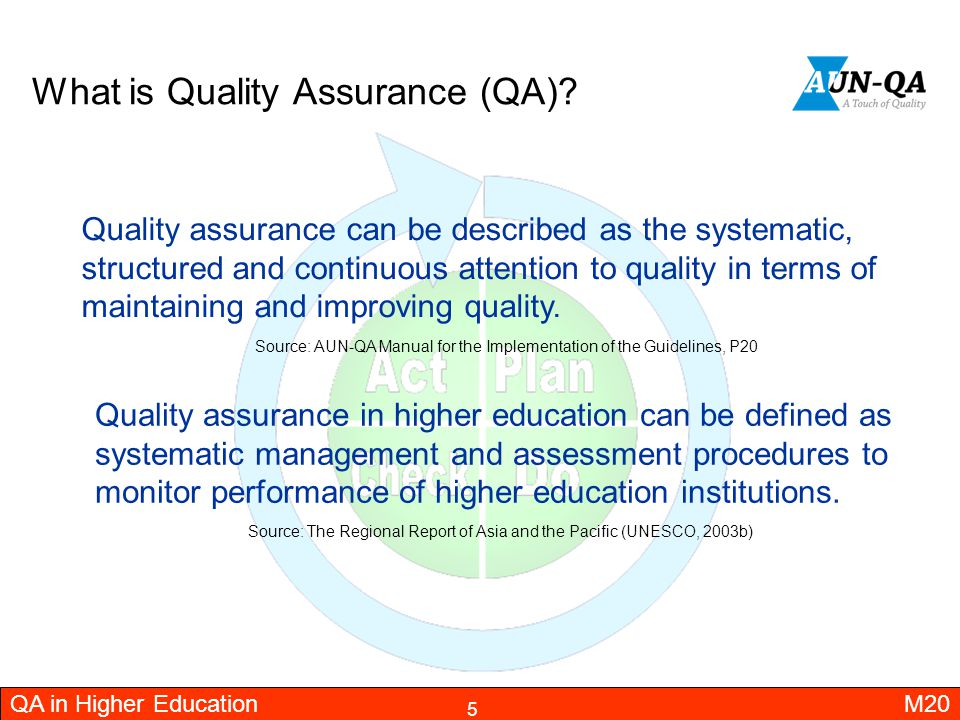 What is Quality Assurance (QA)