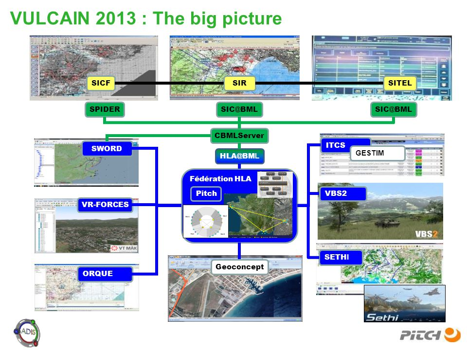 VULCAIN 2013 : The big picture