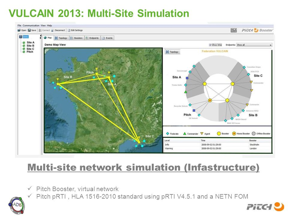 VULCAIN 2013: Multi-Site Simulation