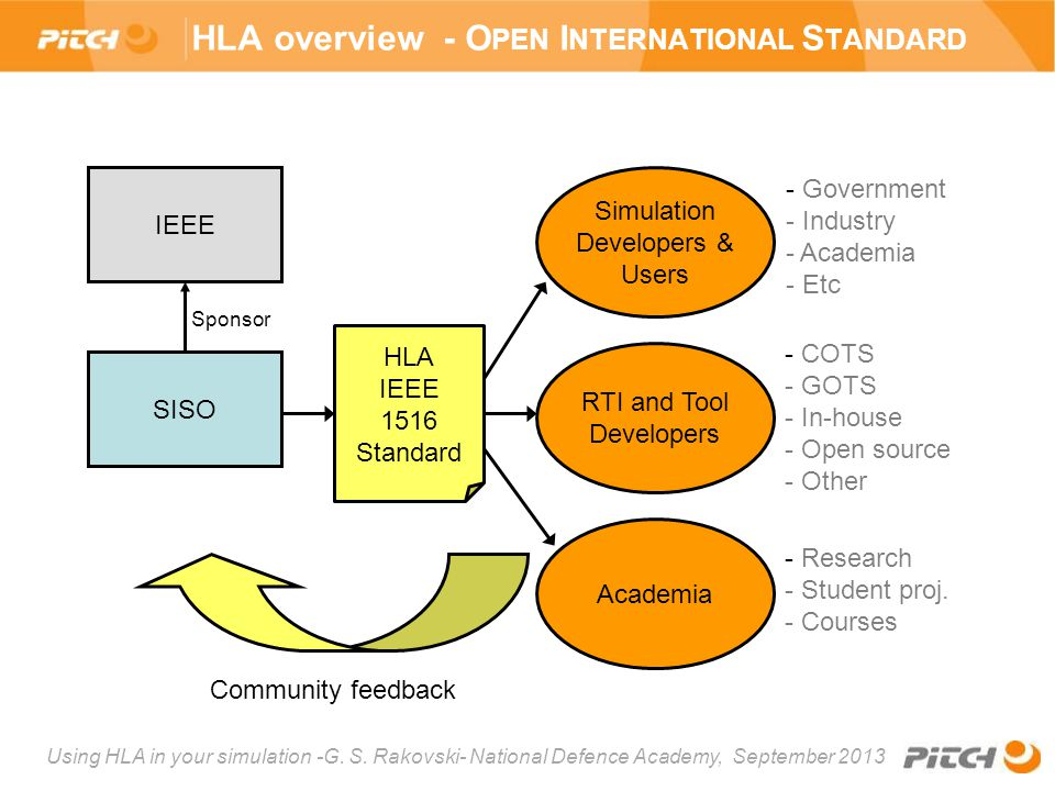 HLA overview - Open International Standard
