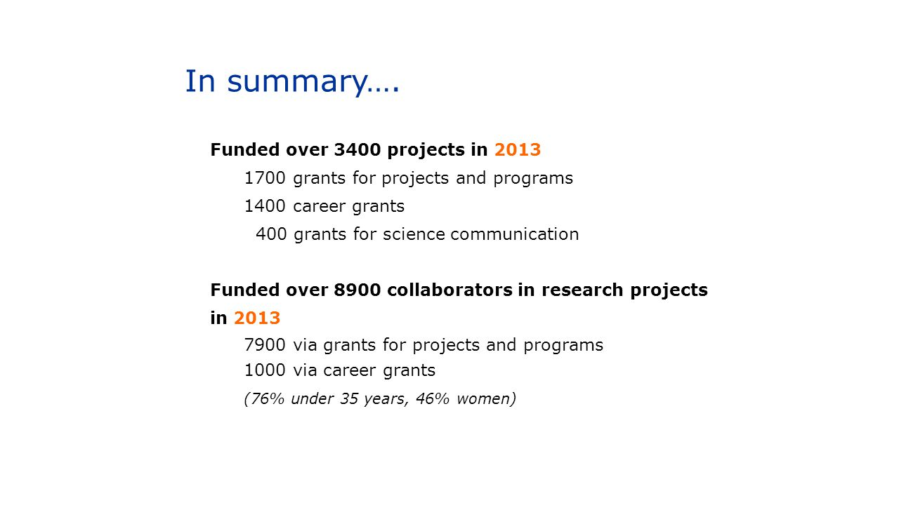 In summary…. Funded over 3400 projects in 2013
