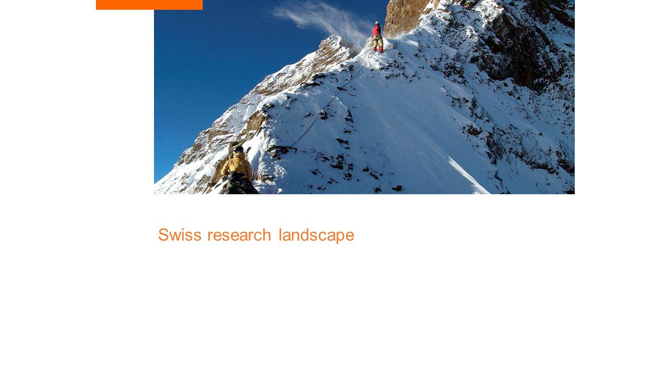 Swiss research landscape