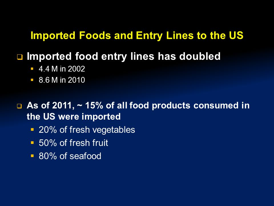 Imported Foods and Entry Lines to the US