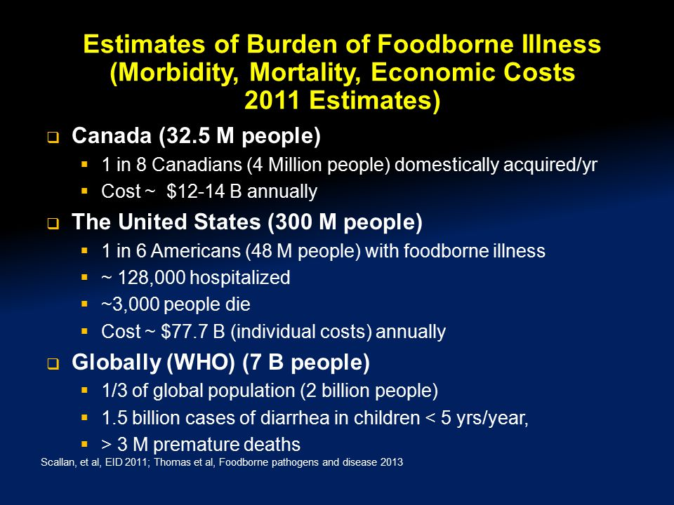 Estimates of Burden of Foodborne Illness (Morbidity, Mortality, Economic Costs 2011 Estimates)