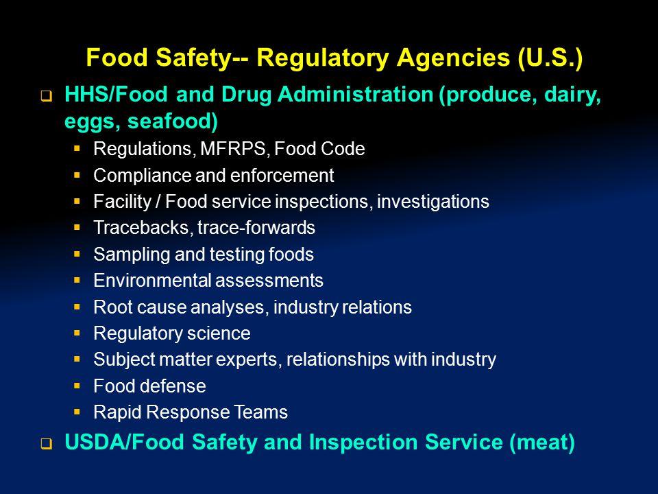 Food Safety-- Regulatory Agencies (U.S.)