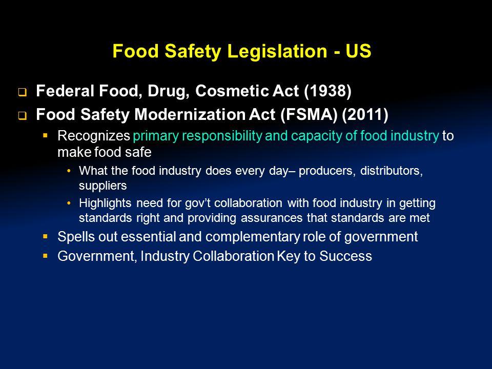 Food Safety Legislation - US