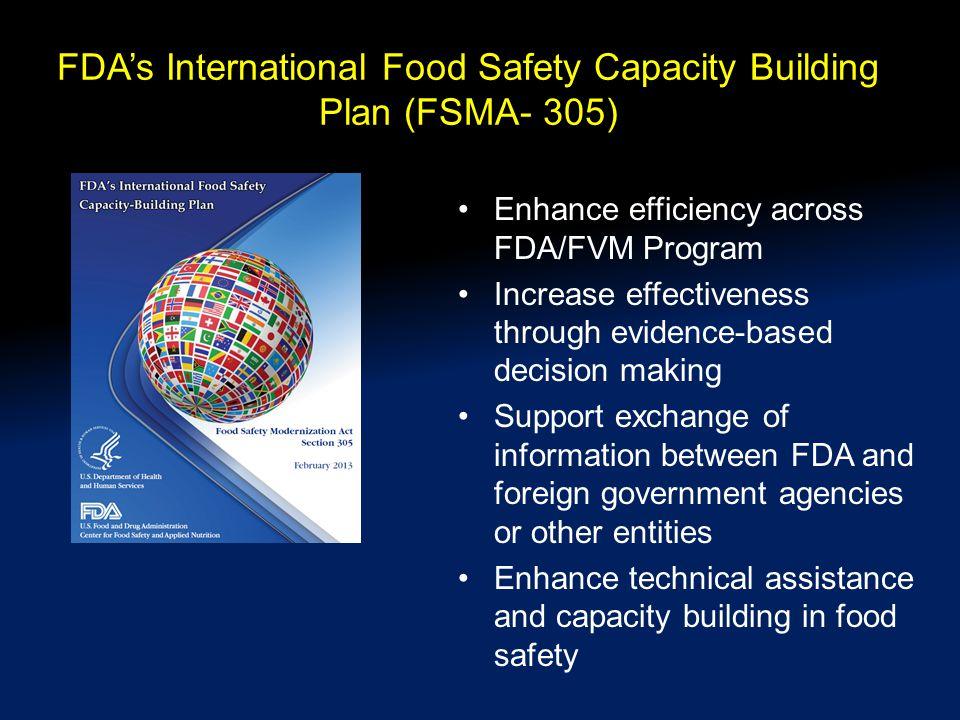FDA's International Food Safety Capacity Building Plan (FSMA- 305)