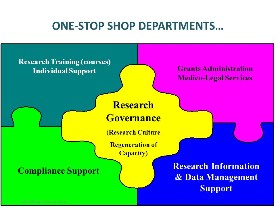 ONE-STOP SHOP DEPARTMENTS…