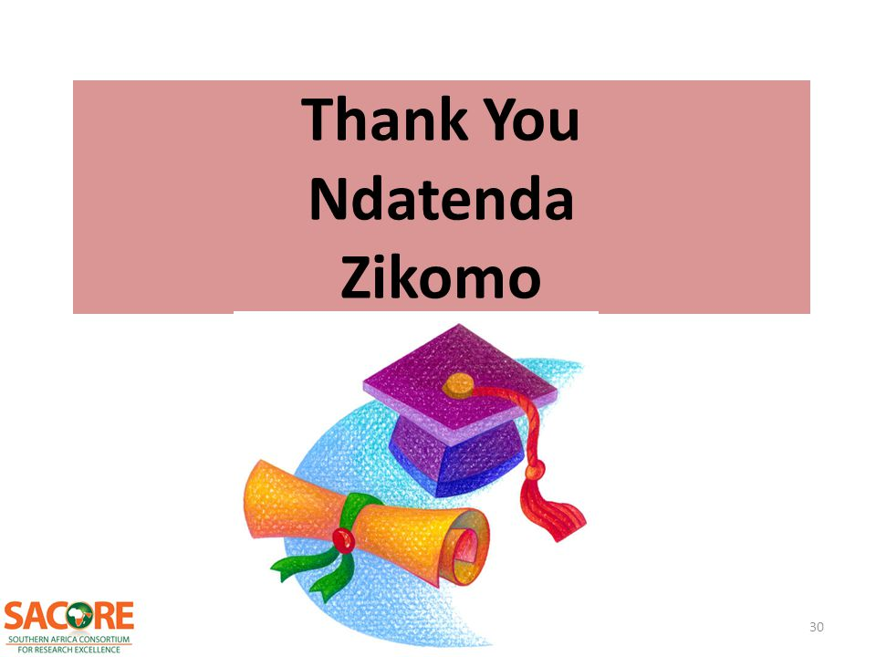 Thank You Ndatenda Zikomo