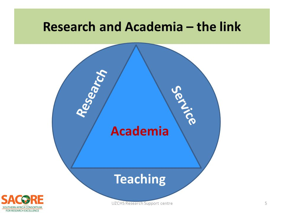 Research and Academia – the link