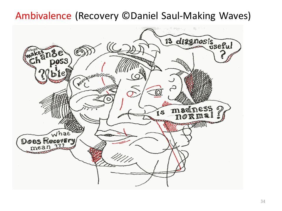 Ambivalence (Recovery ©Daniel Saul-Making Waves)