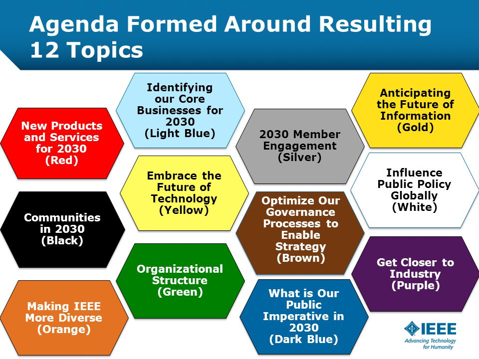 Agenda Formed Around Resulting 12 Topics
