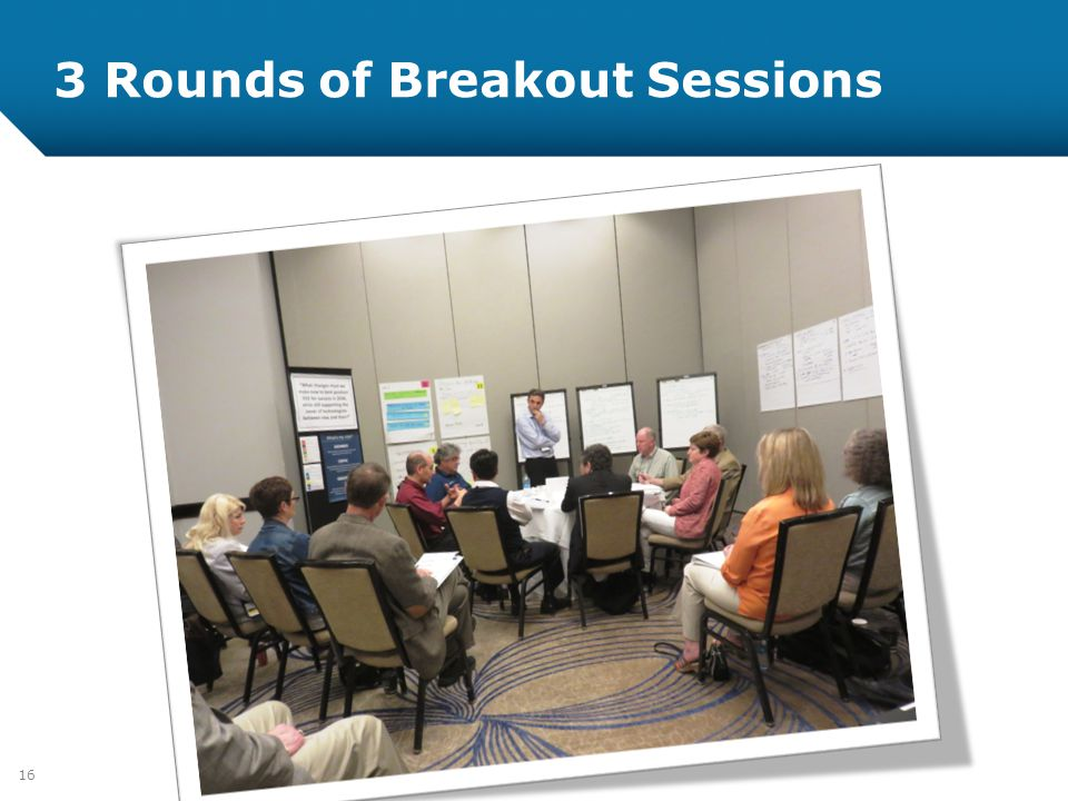 3 Rounds of Breakout Sessions