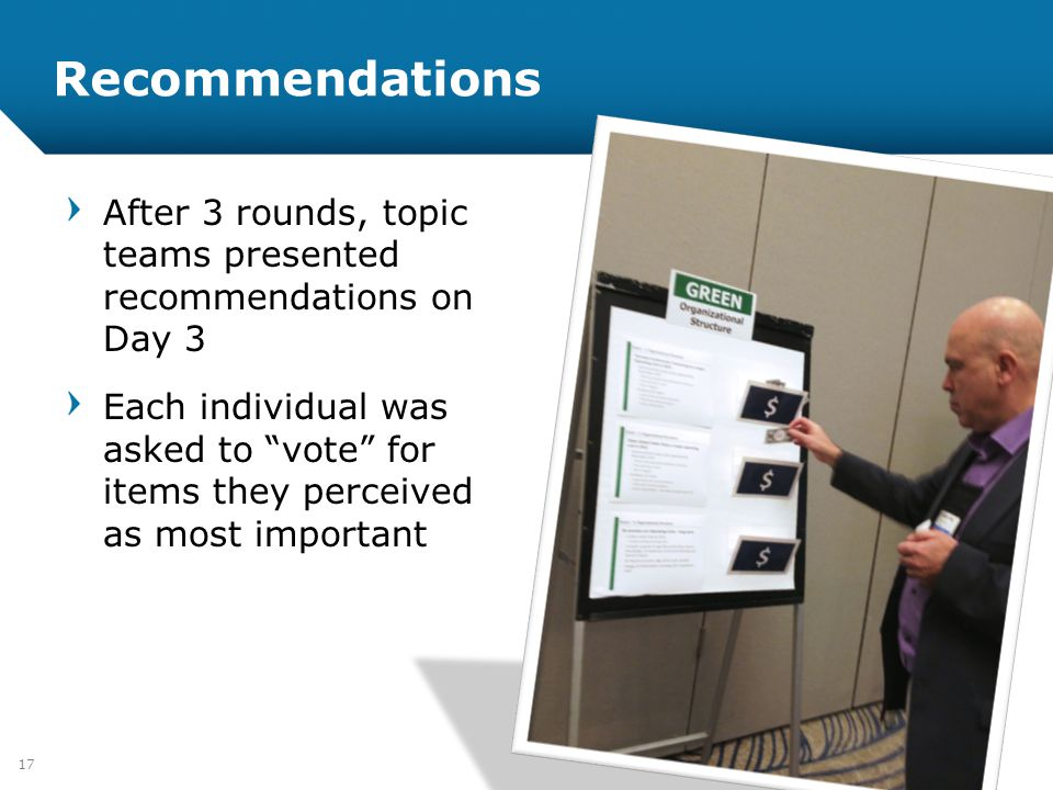 Recommendations After 3 rounds, topic teams presented recommendations on Day 3.